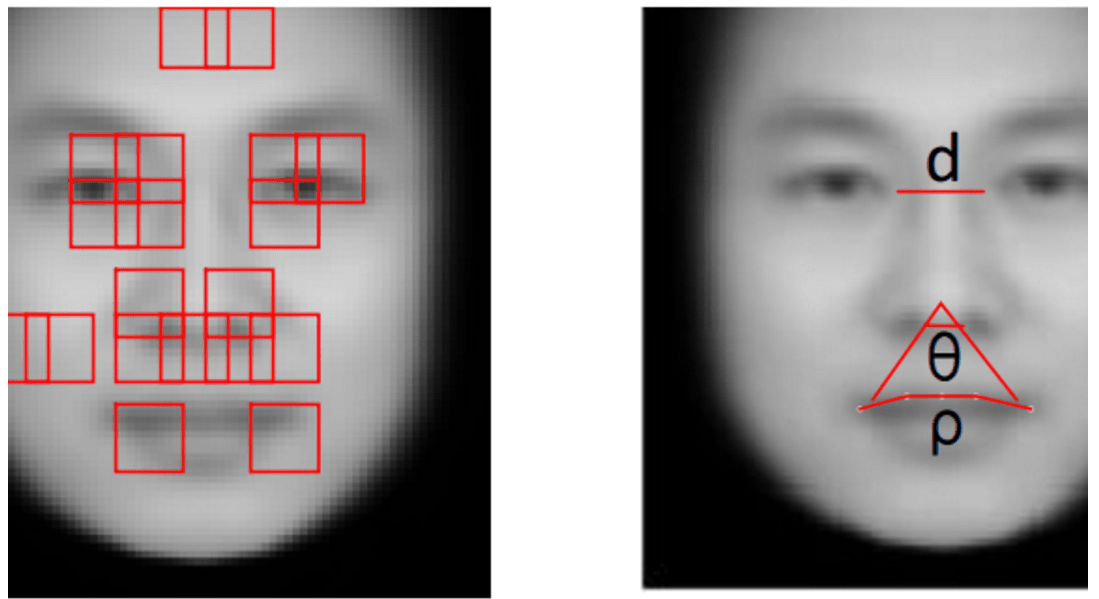 Artificial intelligence has learned how to pick out criminals by their faces