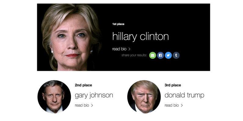 Still undecided? These political matchmaker tools want to find you a Presidential candidate