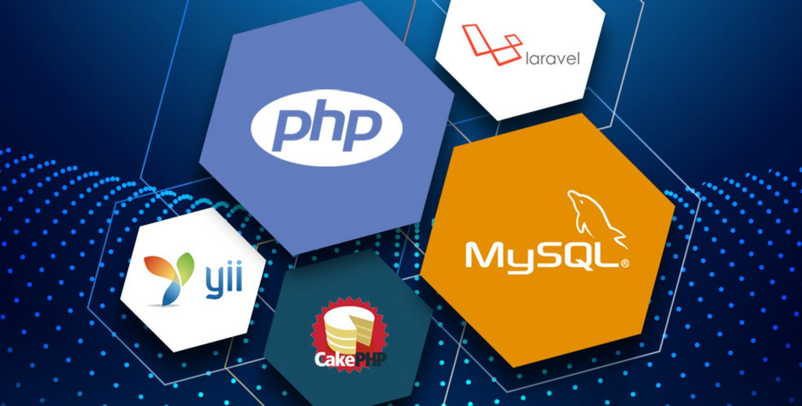 how to create a dynamic website with php and mysql