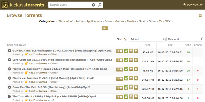 Kickasstorrents Ex Staffers Brought The Torrent Site Back From The Dead