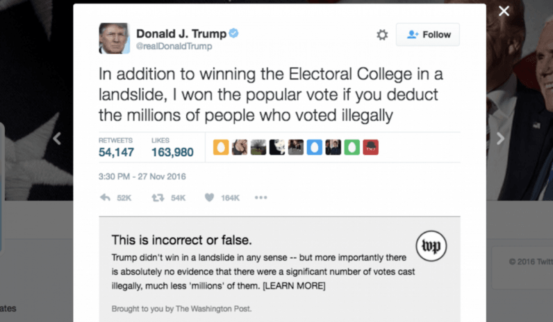 Washington Post launches Chrome plug-in to fact-check Trump on Twitter