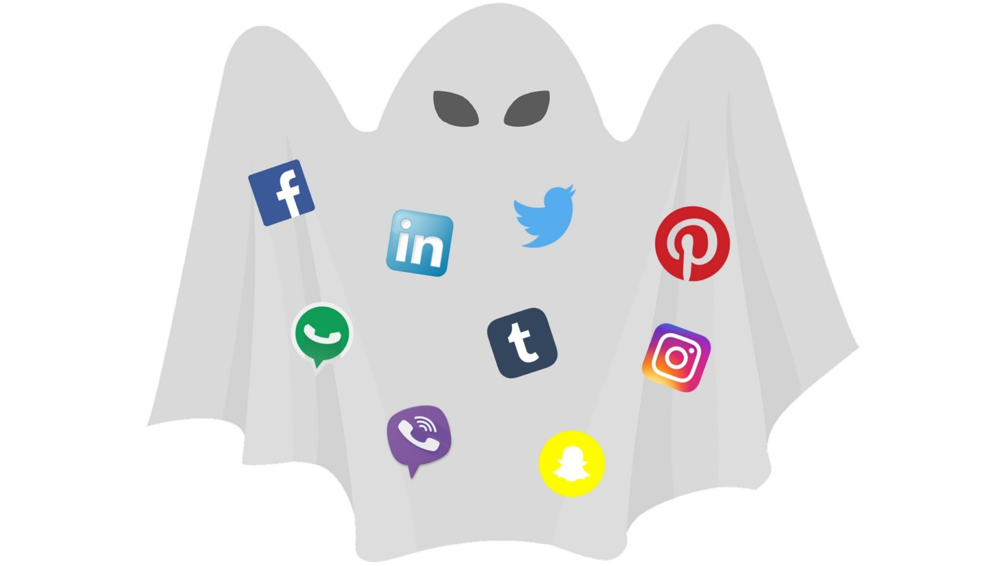 What Is 'Dark Social' And How To Measure It Right?