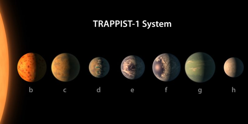 NASA discovered seven nearby planets that could support life