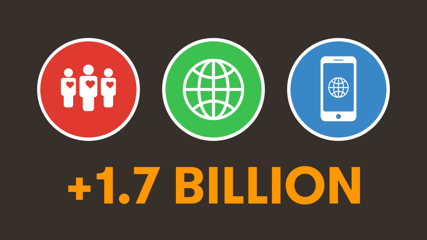internet growth Internet connectivity enabling growth in global internet traffic and higher performance of mobile devices as the internet continues to expand, mobile data traffic is expected to double every year through 2014, while internet traffic will expand 46% annually.
