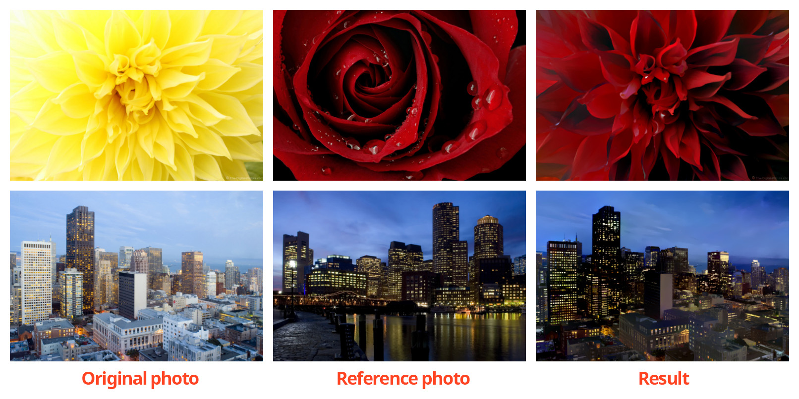 Adobe figured out a way to copy realistic photo styles from one picture to another