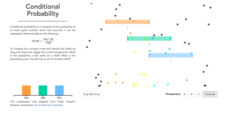 Brown University built this slick interactive site to make statistics less boring