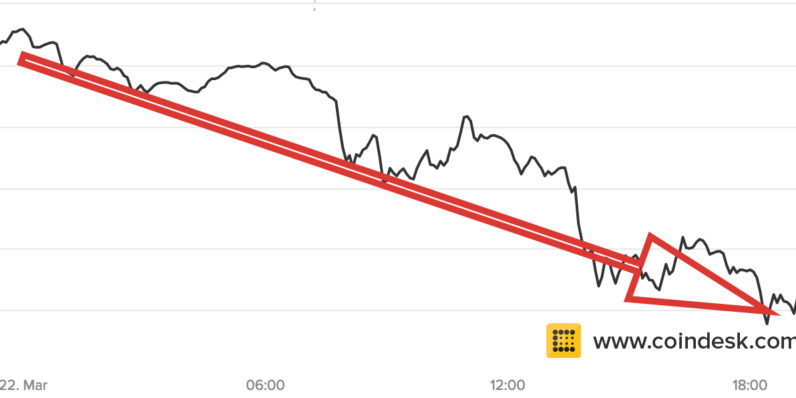 Bitcoin is tanking (again)