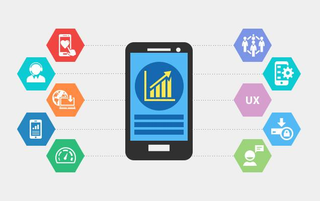 5 Tips for Developing Successful Mobile Apps