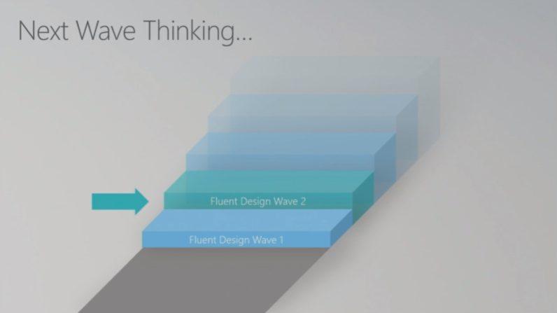 Microsoft Fluent Design System Breaking Down Windows 10 S
