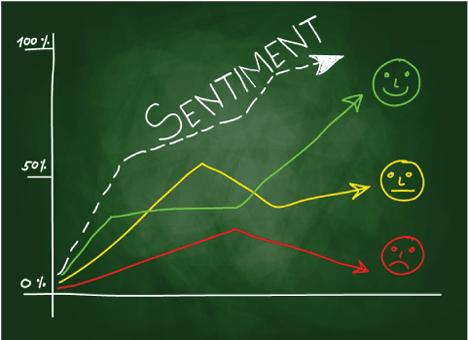 An Overview of Market Sentiment Analysis