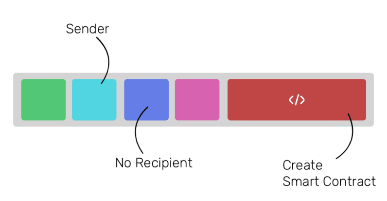 experfy-blog