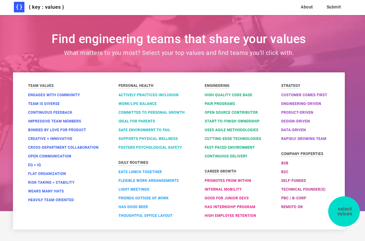 This job site wants to match developers and employers based on culture and values