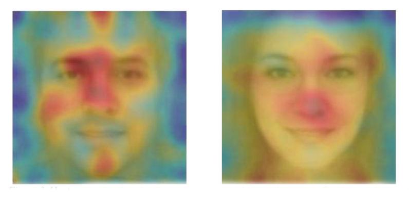 Chỉ cần nhìn vào ảnh chụp sẵn, công nghệ này sẽ đoán chính xác người thẳng hay đồng tính