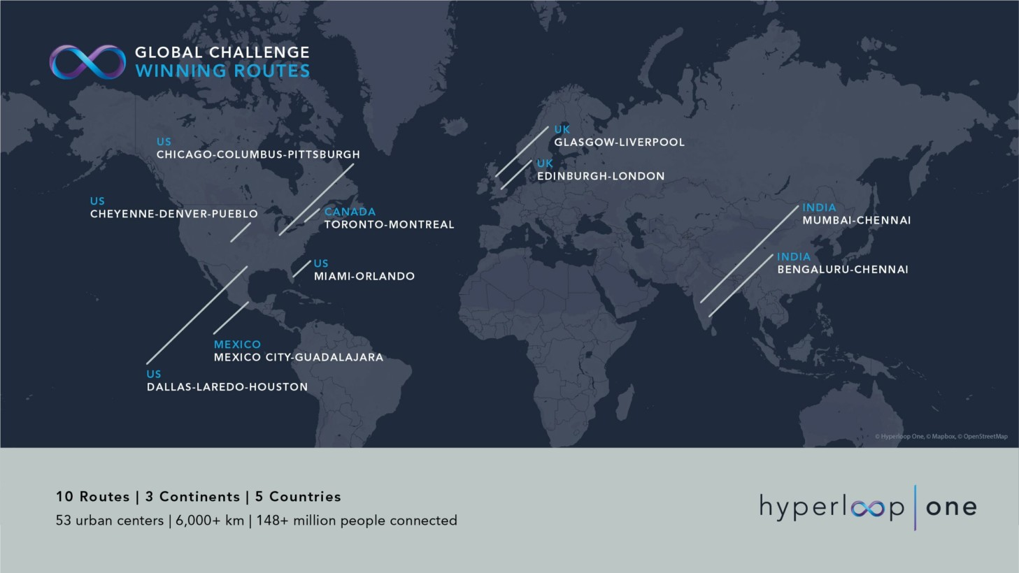 How Long Will It Take To Make Trips Using Hyperloop One Us