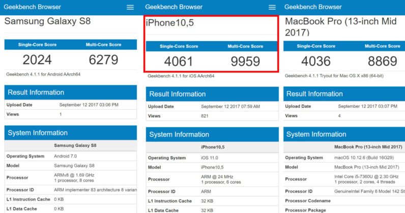 iPhone X leaked benchmarks match MacBook speeds and destroy Android phones
