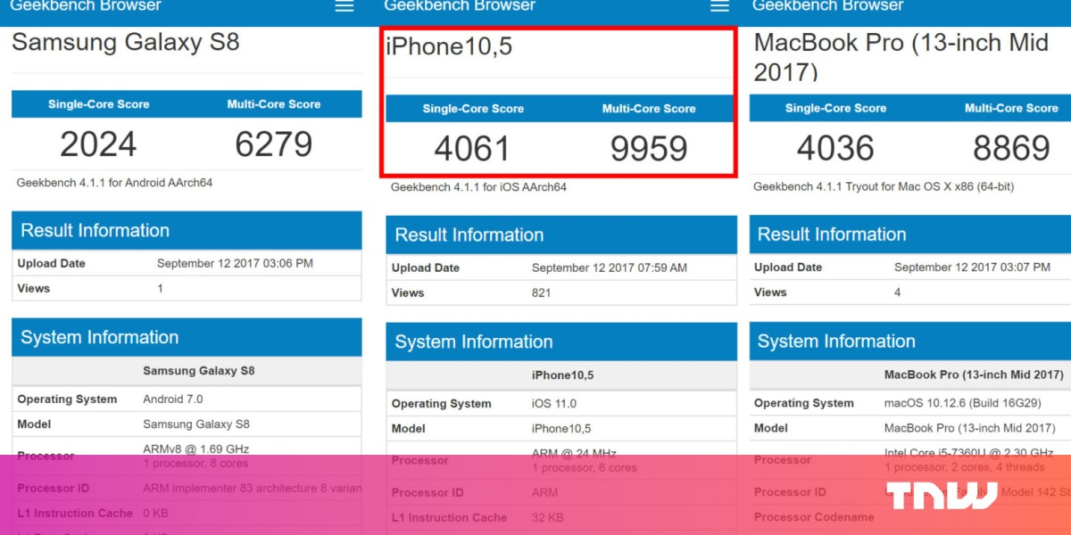 thenextweb.com - Napier Lopez - iPhone X leaked benchmarks match MacBook speeds and destroy Android