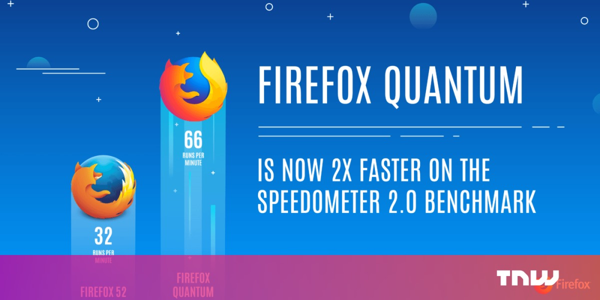 photo image Mozilla launches new enterprise-friendly version of Firefox Quantum
