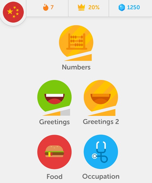 Duolingos new mandarin chinese course includes useful business and duolingo is today rolling out its mandarin chinese language course which in addition to the usual whats your name questions teaches questions about m4hsunfo