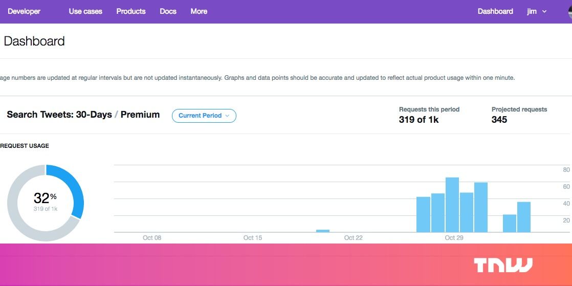 photo image Twitter launches new paid API plans and makes it easier for devs to check their usage
