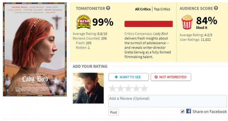Film critic admits he purposefully lowered a perfect rotten tomatoes film critic admits he purposefully lowered a perfect rotten tomatoes score ccuart Choice Image
