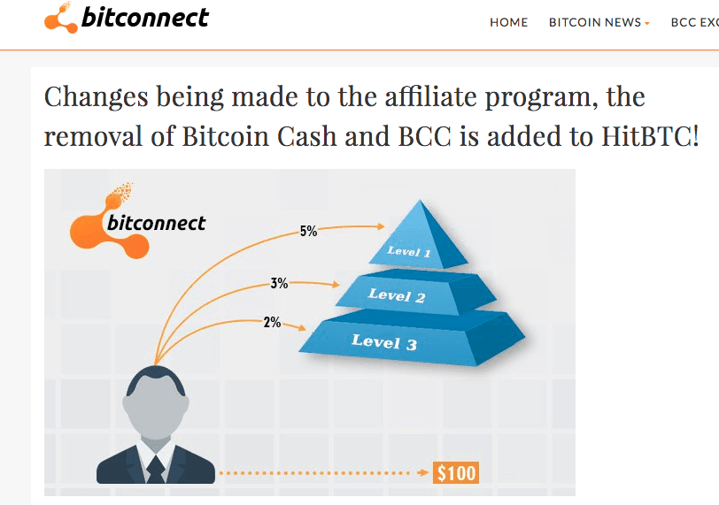 The bitconnect cryptocurrency scheme