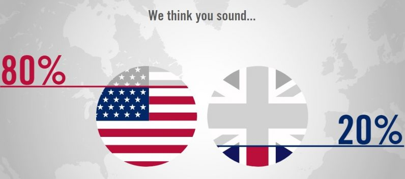 Test your fake British or American accent with this AI