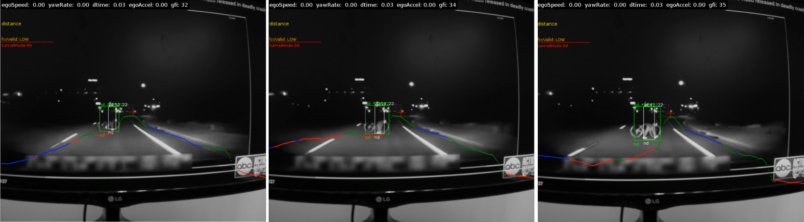 Images from a video feed watching a TV monitor showing the clip released by the police. The overlaid graphics show the Mobileye ADAS system response. The green and white bounding boxes are outputs from the bicycle and pedestrian detection modules. The horizontal graph shows the boundary between the roadway and physical obstacles