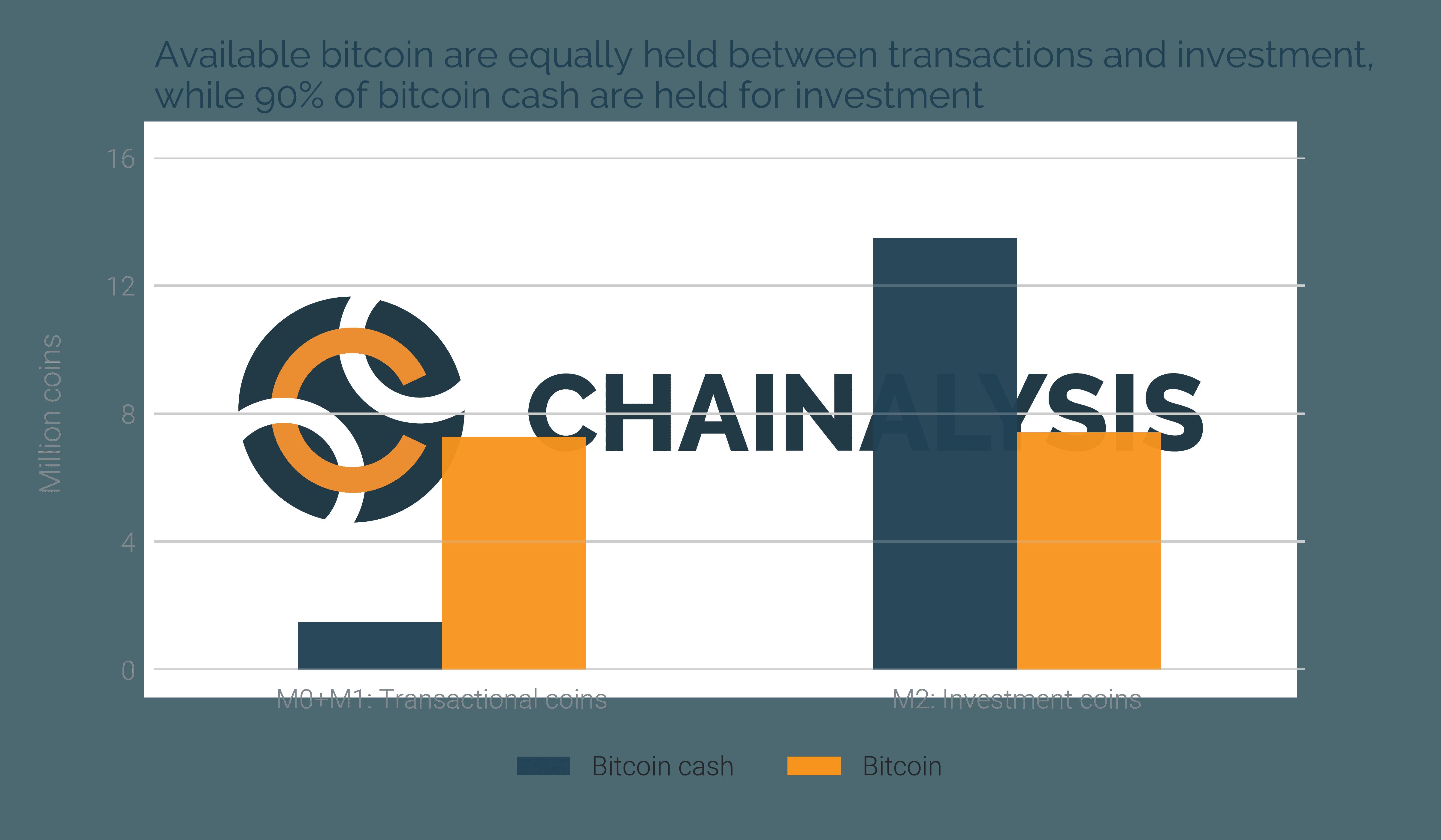 0 05 btc usd bitcoin norma euro