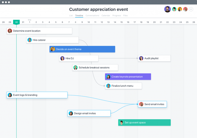Asana Timeline 2 796x559 - Asana, the productivity startup from Facebook's Dustin Moskovitz, is growing crazy fast