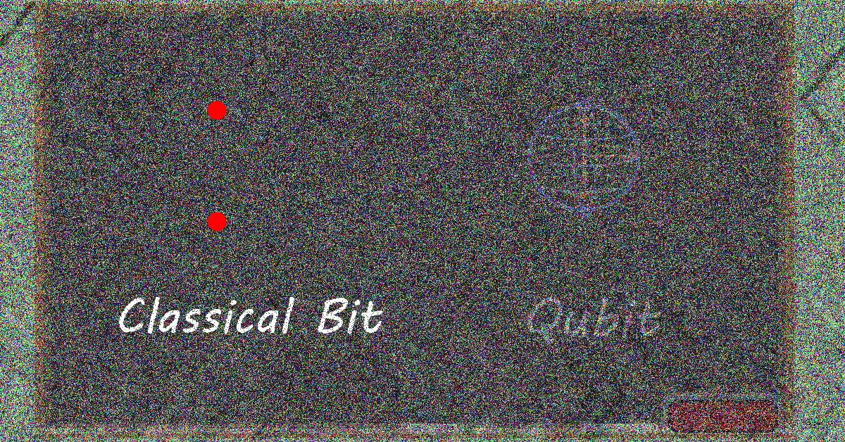 Understanding quantum computers: The noise problem