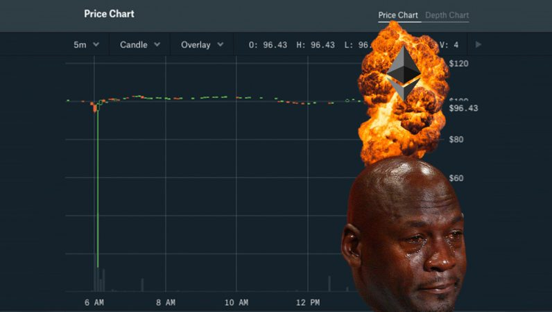 coinbase ethereum price crash coinbase 796x450 - Ethereum's price briefly collapsed from $100 to $13 on Coinbase Pro