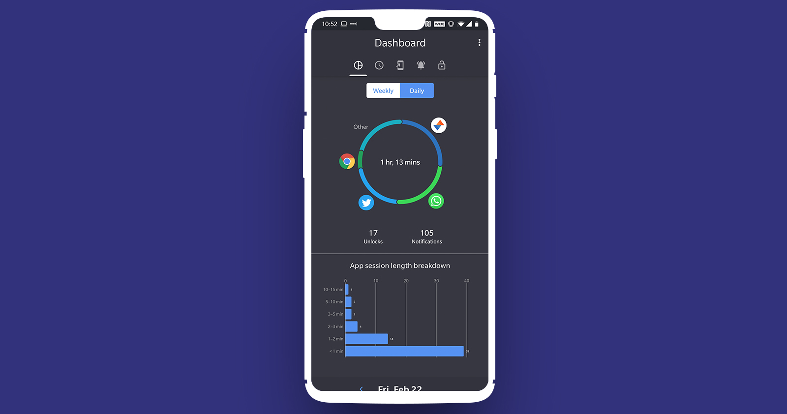 ActionDash works great for visualizing the time you waste on your Android phone