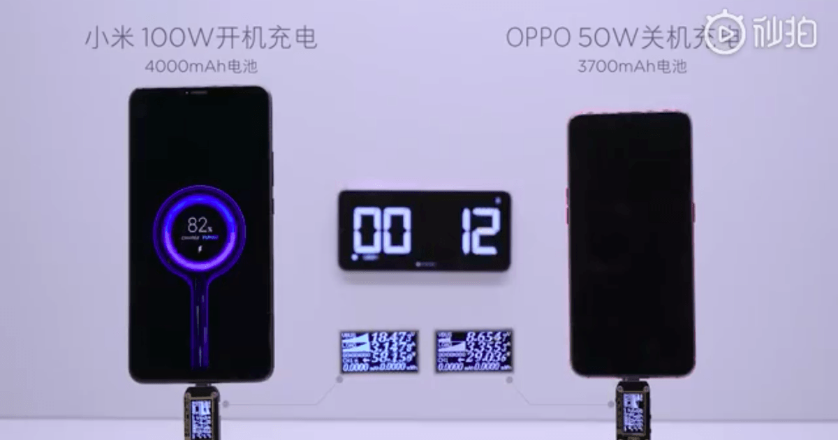 Xiaomi's new 100W charger will charge your phone in just 17 minutes