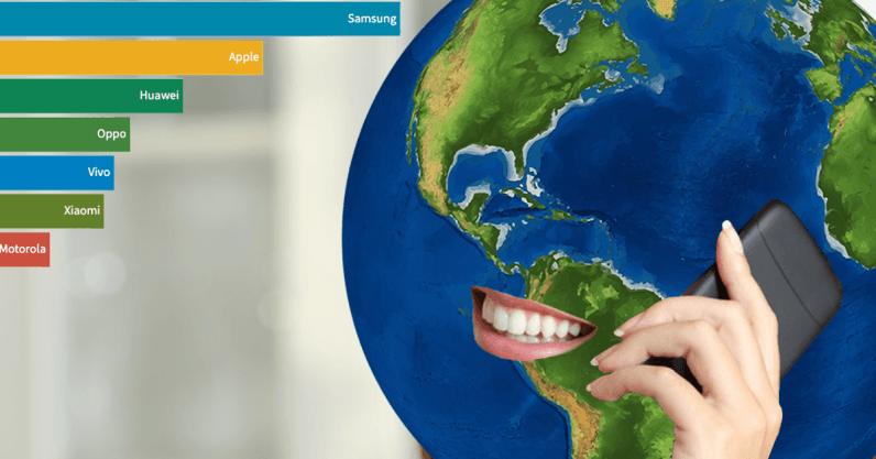 25-years of worldwide phone sales, mesmerizingly visualized