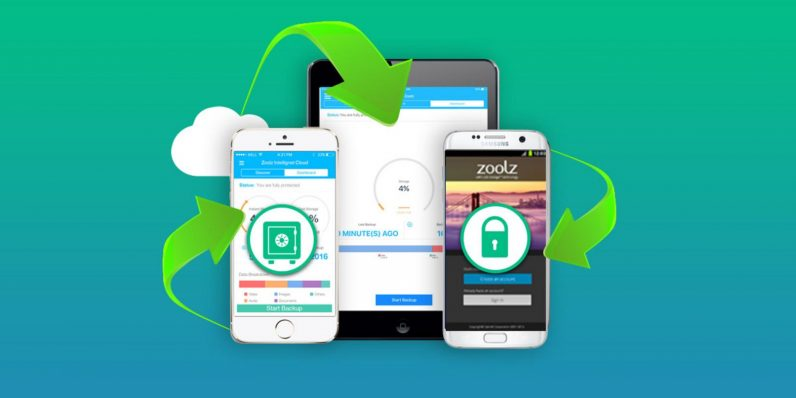 Get a 1TB of Zoolz Cloud Backup right now cheaper than Dropbox