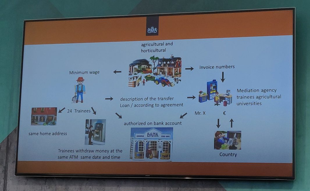This slide illustrates the flow of money between a trafficker, his victims, and their bank - which can be used to identify suspicious activity