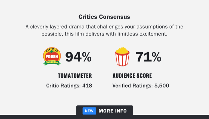 Rotten Tomatoes' new Audience Score makes you prove you've seen the movie