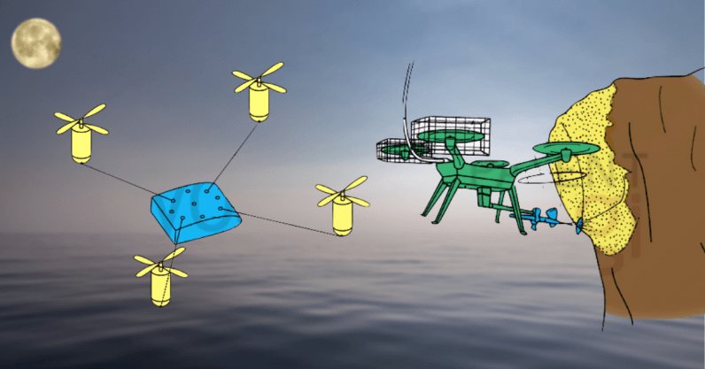 Full moon patents: Disney's 'paintcopter' and Amazon's 'decentralized' drone