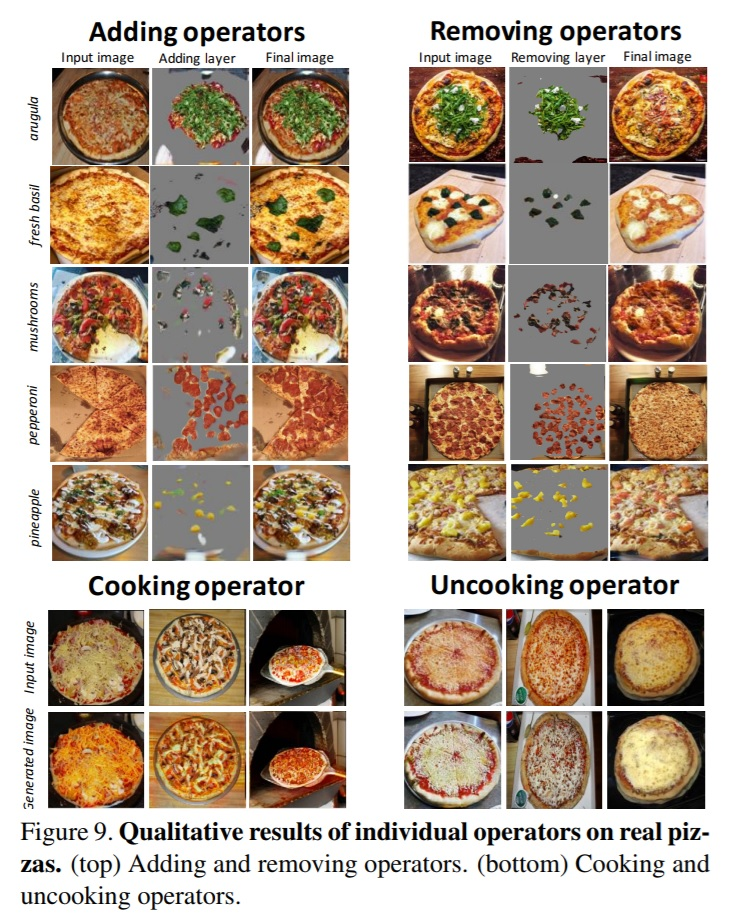 pizzaoperators MIT built a neural network to understand pizza