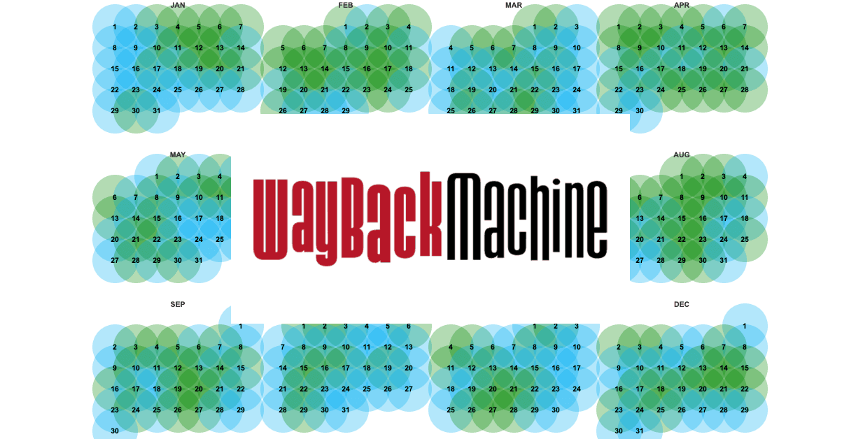 Comparing changes in webpages gets easier with Wayback Machine