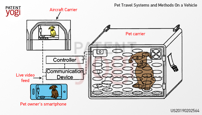 US20190202564A1 describes pet travel systems in a vehicle