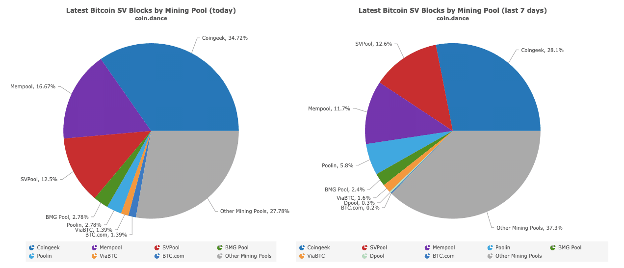 cloud mining pool