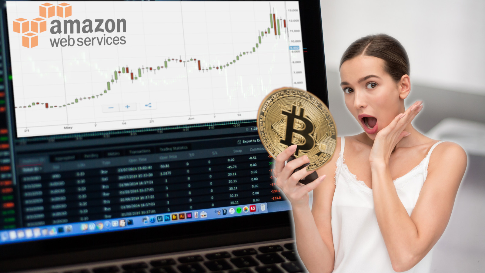AWS issues are causing erratic cryptocurrency market data in Asia