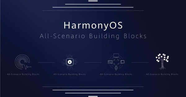 Huawei just announced HarmonyOS, its answer to Android