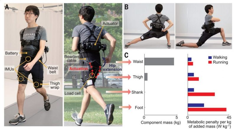 Scientists invent robotic biker shorts that help you walk and run