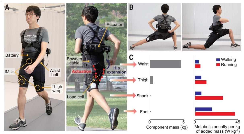 Scientists invent robotic biker shorts that help you walk and run