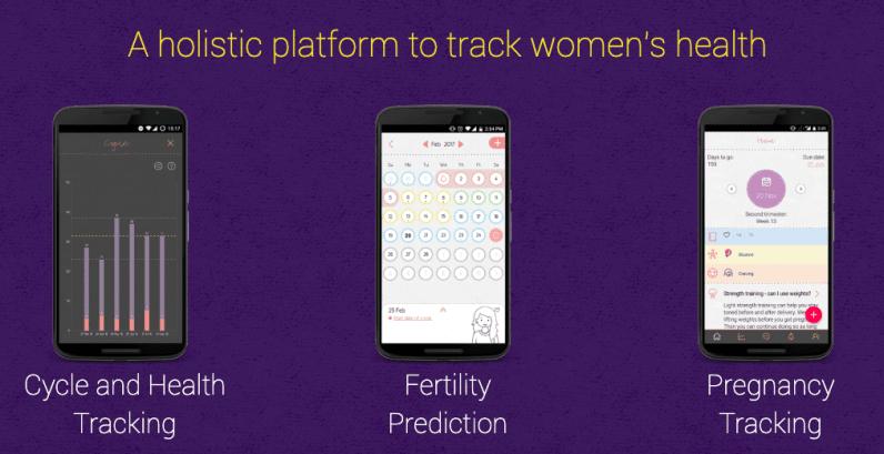 Period tracker apps caught sharing sensitive health data