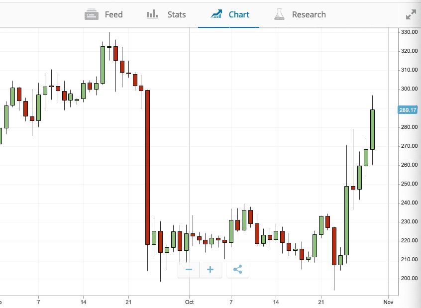 Bitcoin Cash, crypto