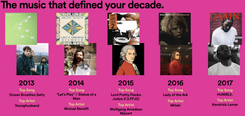 callum spotify wrapped decade artists songs