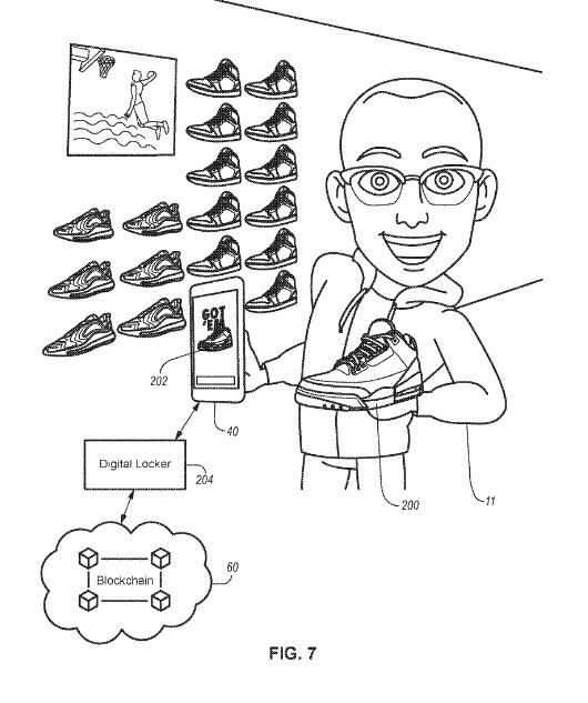 Cryptocurrency, Nike, cryptokicks